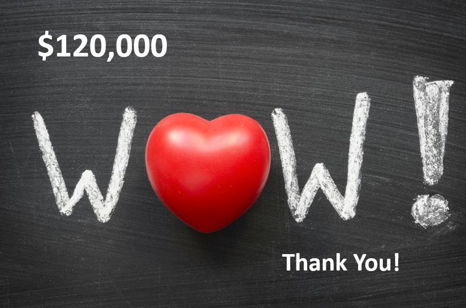 wow 120000